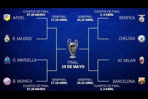 жеребьевка лиги чемпионов: Жеребьевка Лиги Чемпионов 2011-2012 1/4 финала