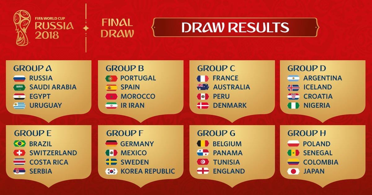 Группы Чемпионата Мира По Футболу 2018 Группа России